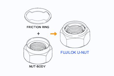 Fujilok nuts - заключващи гайки фуджилок